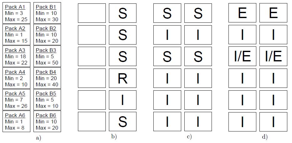 Figure 2: 对第5章的演示
