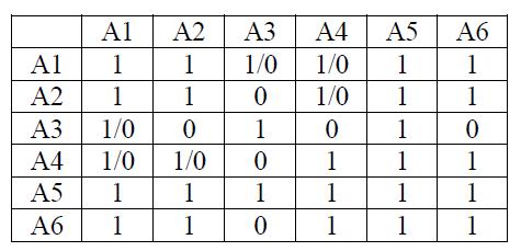 Figure 3: 对第6章的演示说明